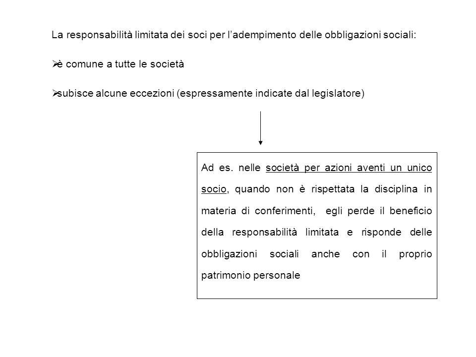 La responsabilità limitata dei soci per l'adempimento delle obbligazioni sociali: