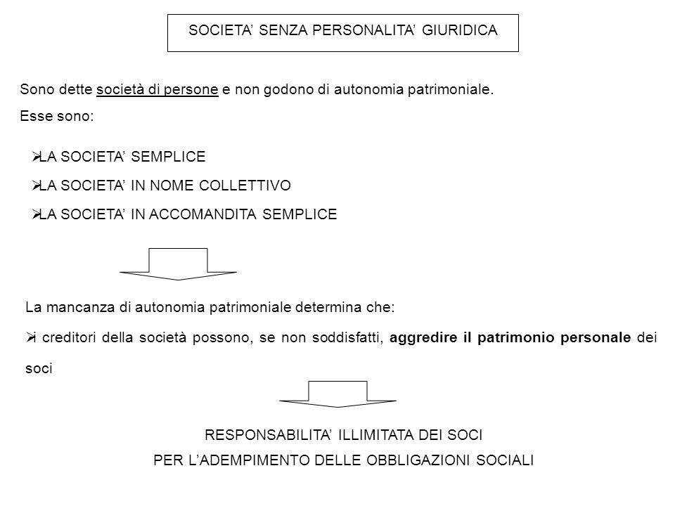 SOCIETA' SENZA PERSONALITA' GIURIDICA
