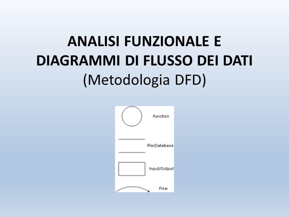 ANALISI FUNZIONALE E DIAGRAMMI DI FLUSSO DEI DATI (Metodologia DFD)