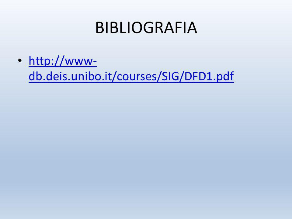 BIBLIOGRAFIA http://www-db.deis.unibo.it/courses/SIG/DFD1.pdf