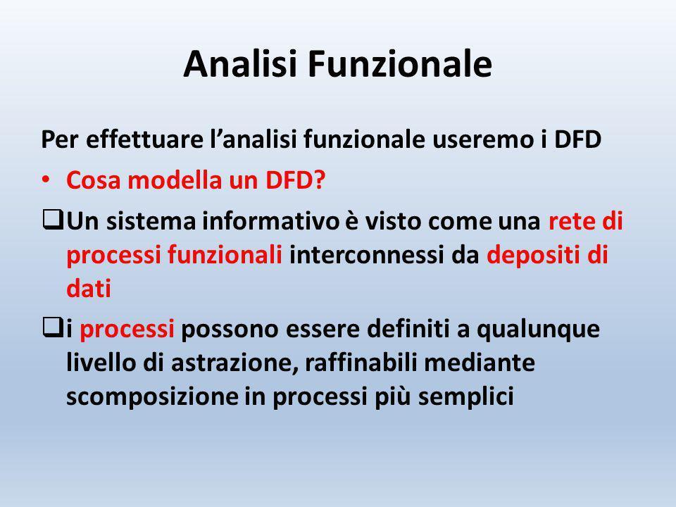Analisi Funzionale Per effettuare l'analisi funzionale useremo i DFD