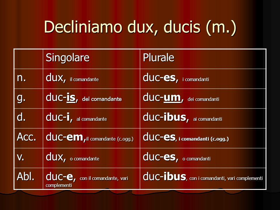 Decliniamo dux, ducis (m.)
