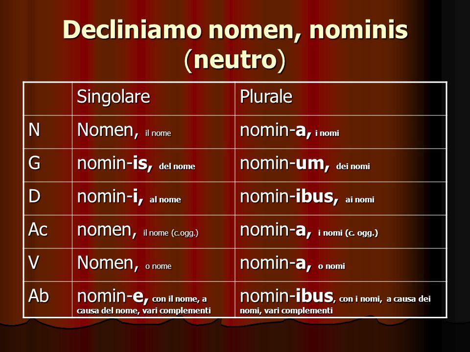 Decliniamo nomen, nominis (neutro)