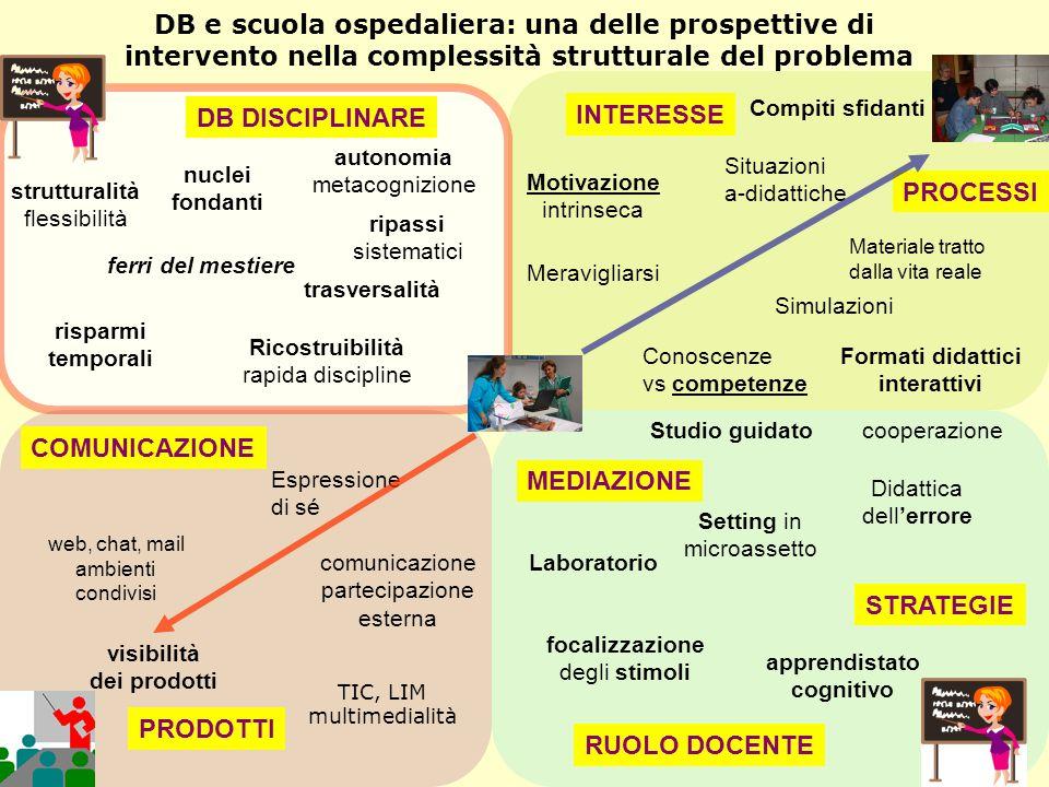 DB e scuola ospedaliera: una delle prospettive di