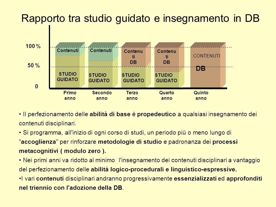Rapporto tra studio guidato e insegnamento in DB