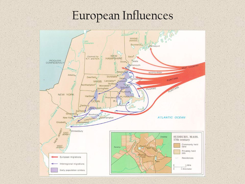 European Influences