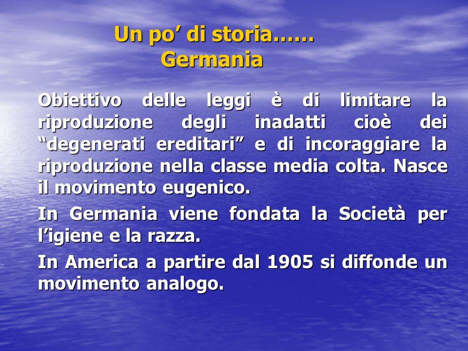 Un po' di storia…… Germania