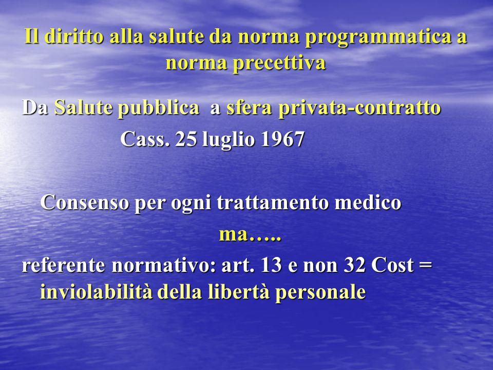 Il diritto alla salute da norma programmatica a norma precettiva