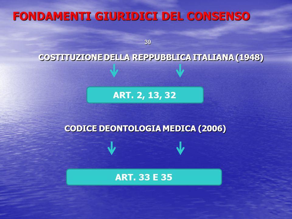 COSTITUZIONE DELLA REPPUBBLICA ITALIANA (1948)