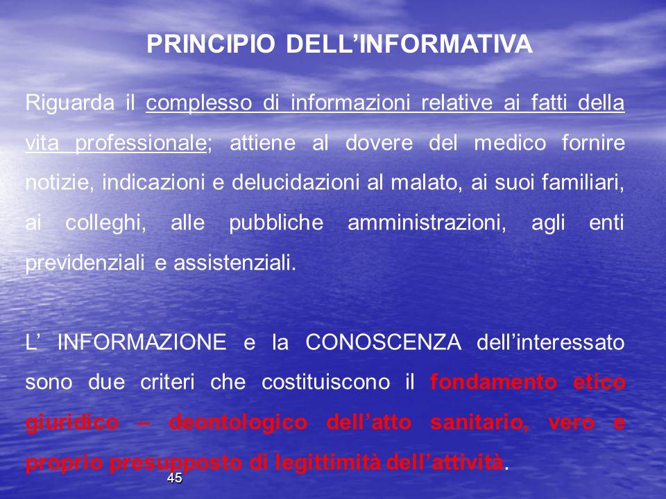 PRINCIPIO DELL'INFORMATIVA
