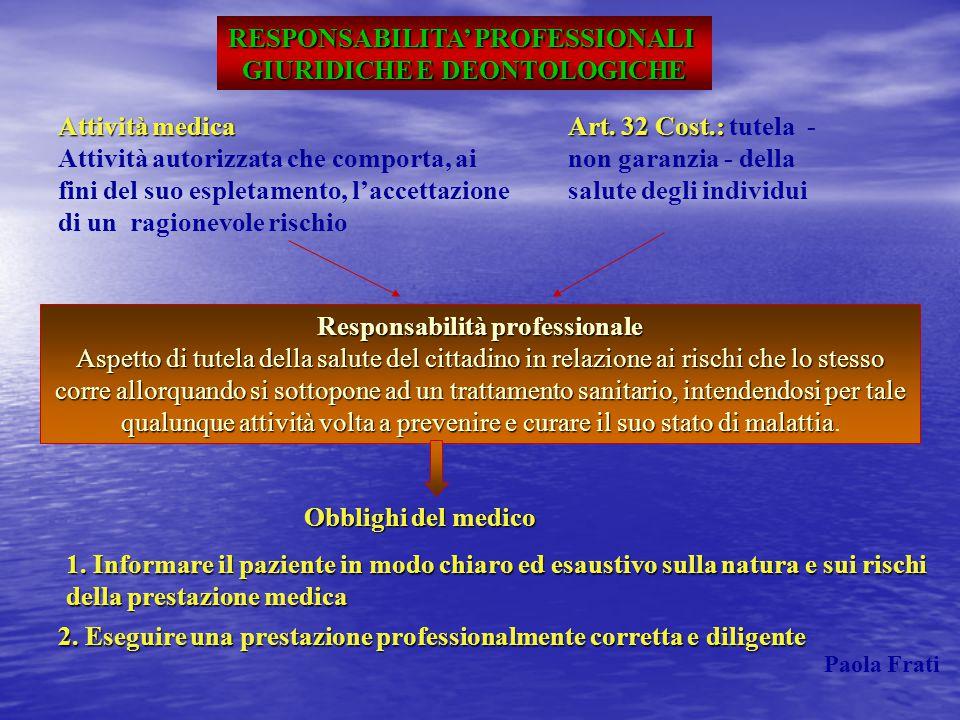 RESPONSABILITA' PROFESSIONALI GIURIDICHE E DEONTOLOGICHE