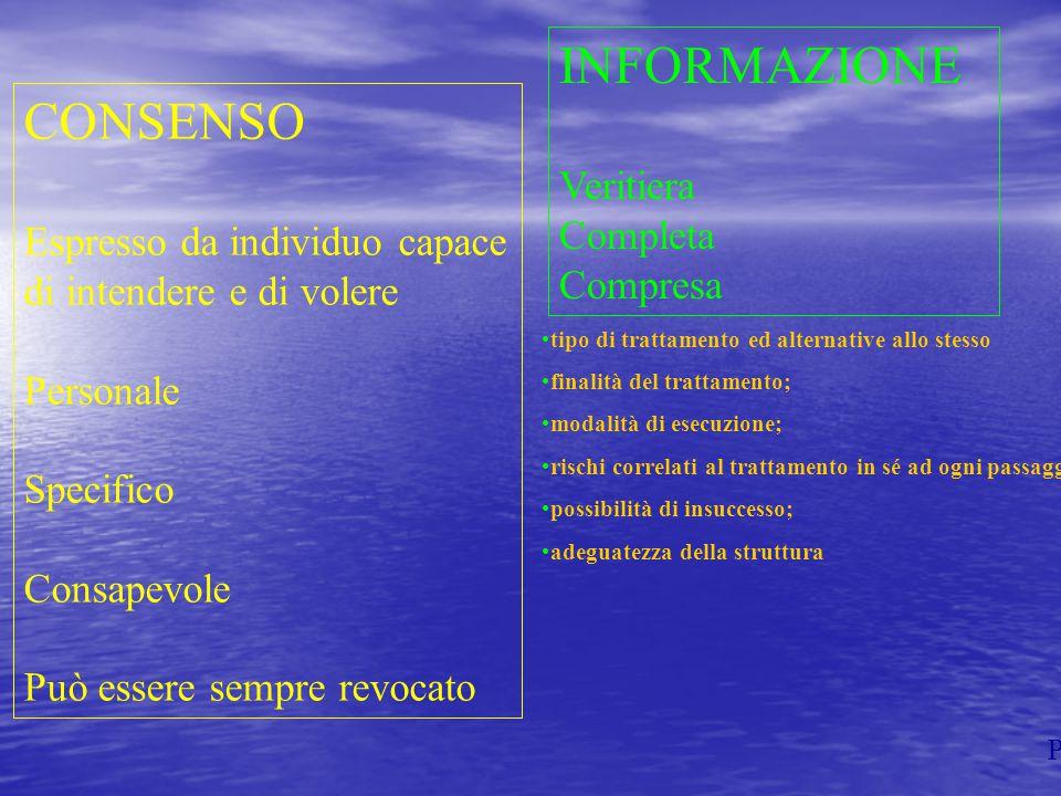 INFORMAZIONE CONSENSO Veritiera Completa Compresa