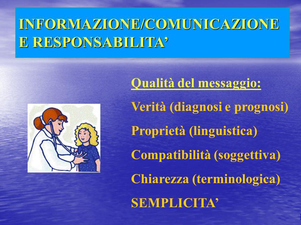INFORMAZIONE/COMUNICAZIONE E RESPONSABILITA'