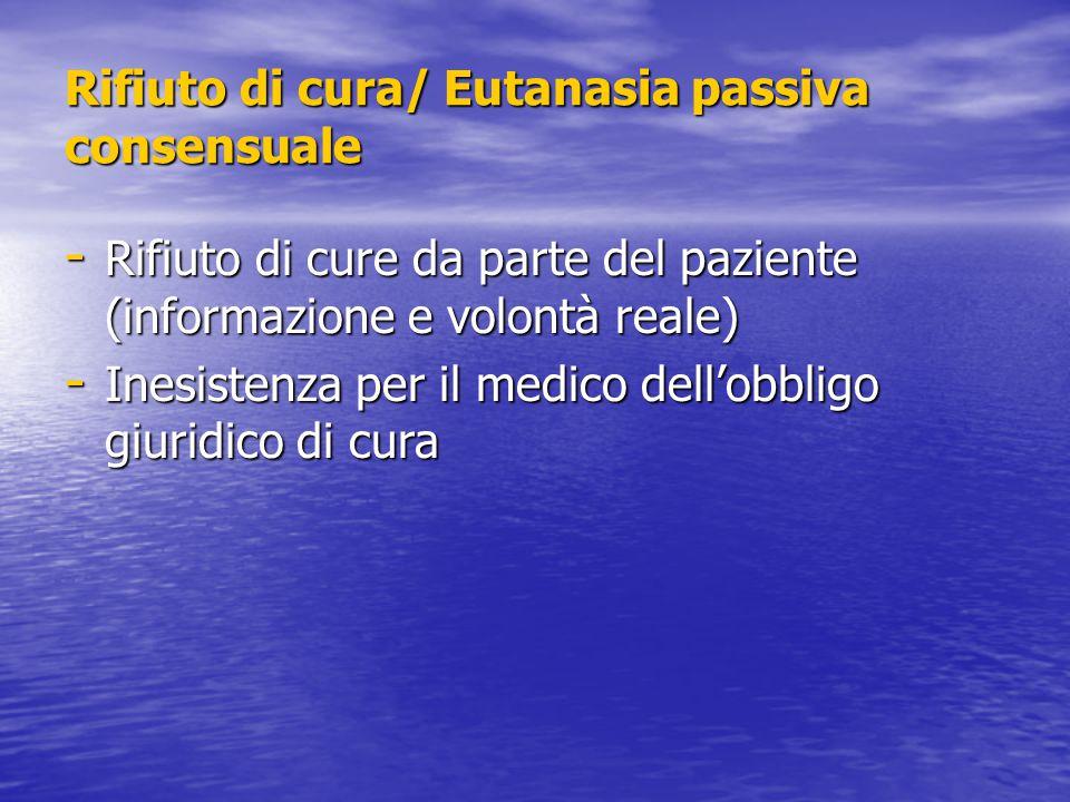 Rifiuto di cura/ Eutanasia passiva consensuale