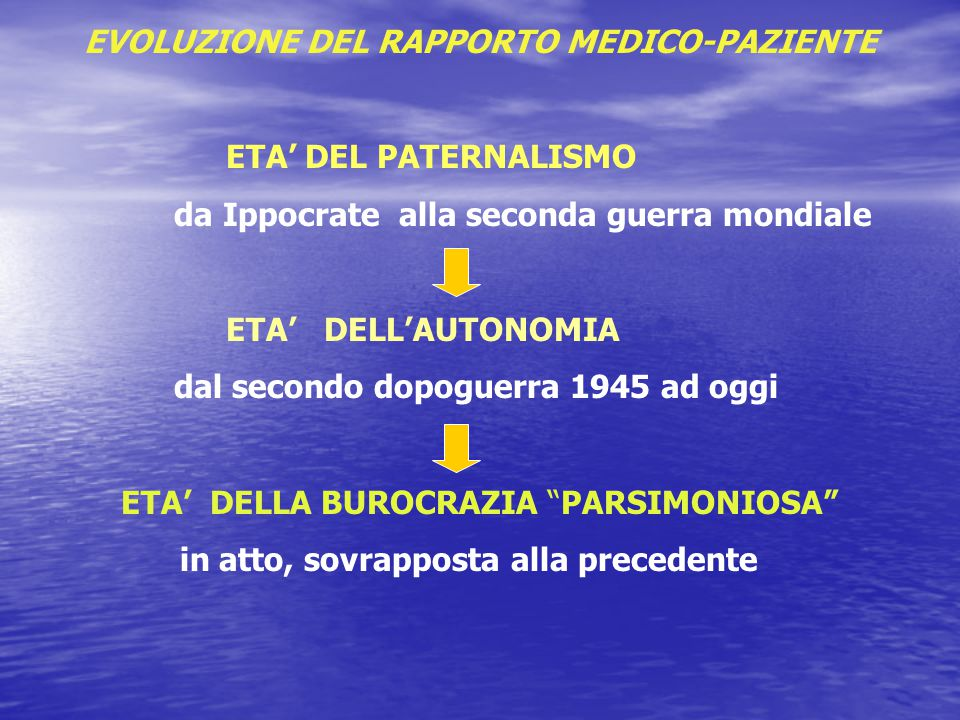 EVOLUZIONE DEL RAPPORTO MEDICO-PAZIENTE ETA' DEL PATERNALISMO