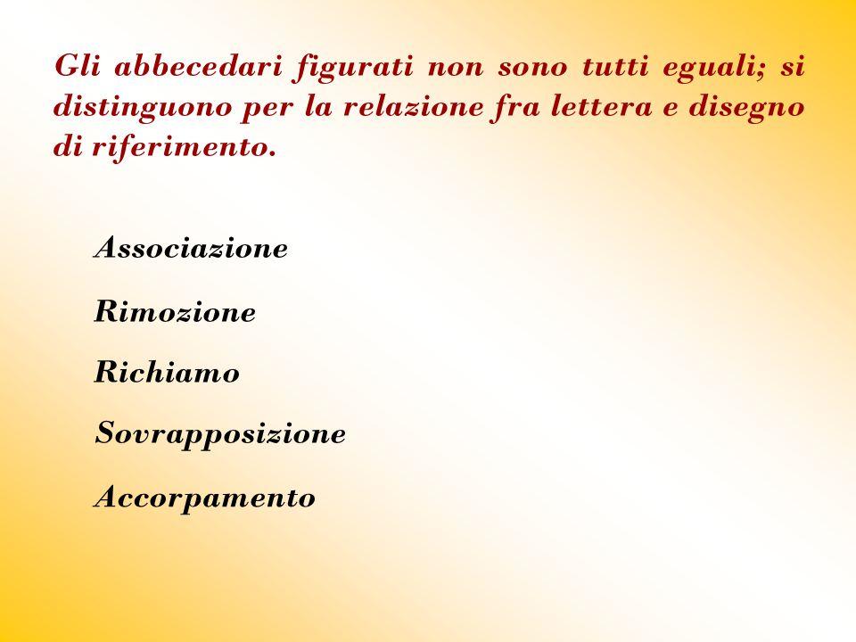 Gli abbecedari figurati non sono tutti eguali; si distinguono per la relazione fra lettera e disegno di riferimento.