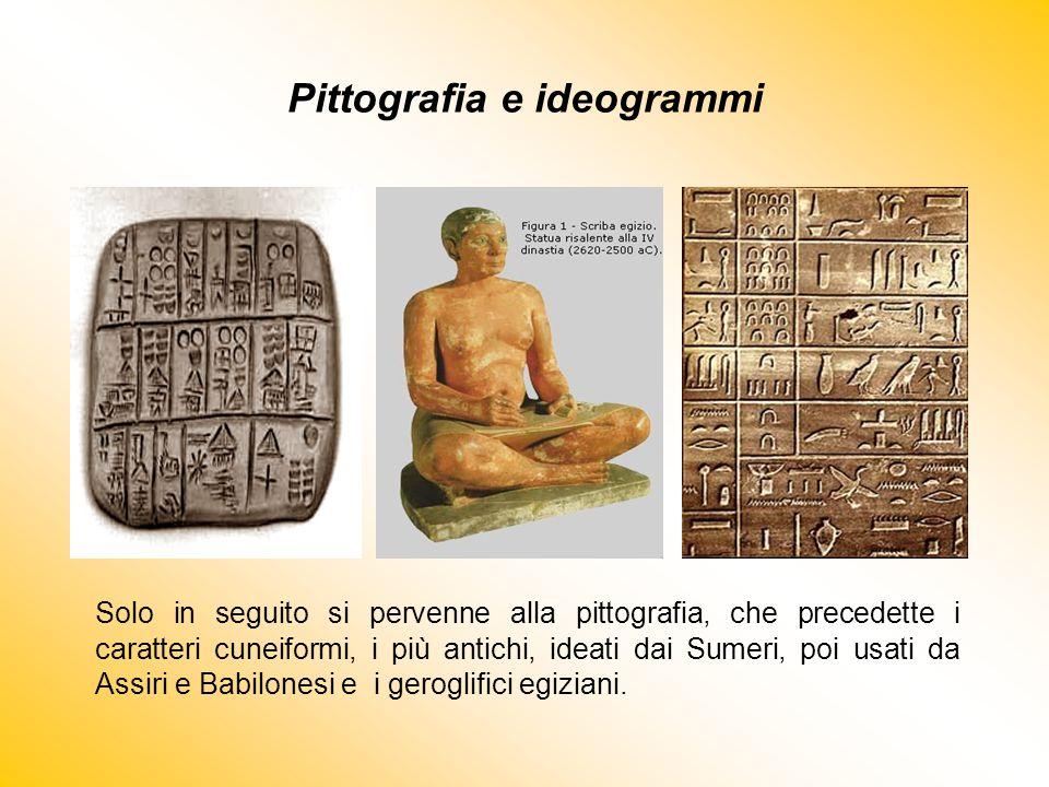 Pittografia e ideogrammi
