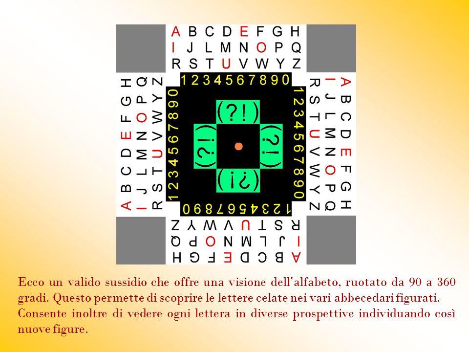 Il Ruota Alfabeto