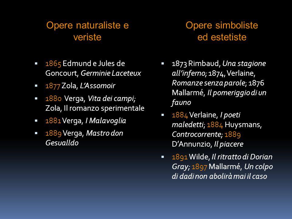 Opere naturaliste e veriste Opere simboliste ed estetiste