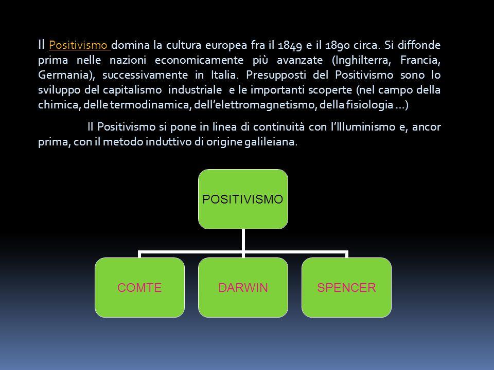 Il Positivismo domina la cultura europea fra il 1849 e il 1890 circa