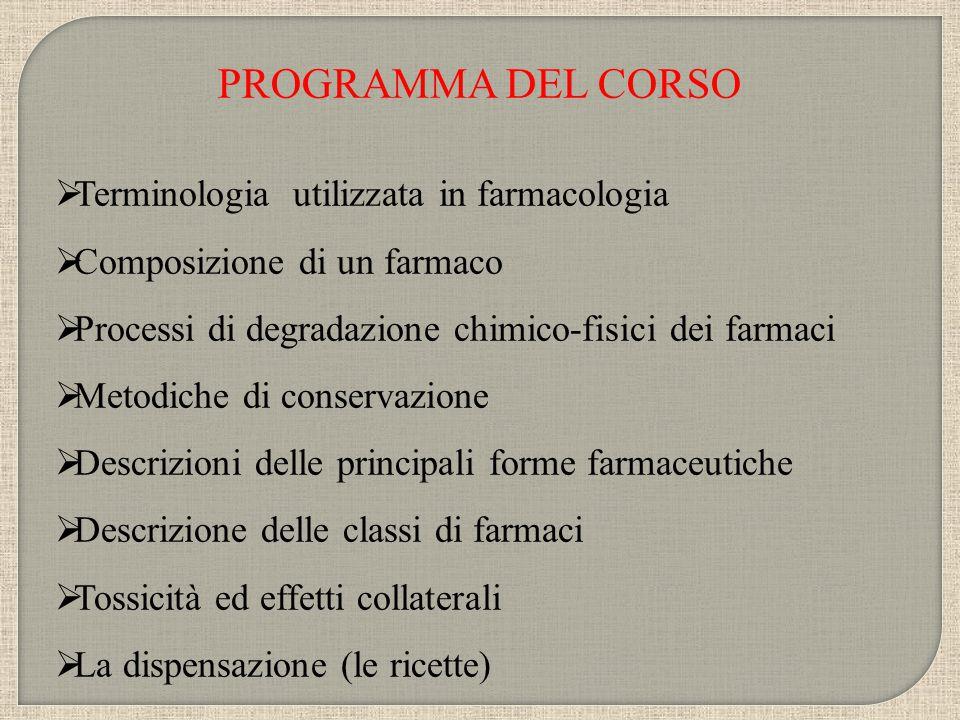 PROGRAMMA DEL CORSO Terminologia utilizzata in farmacologia