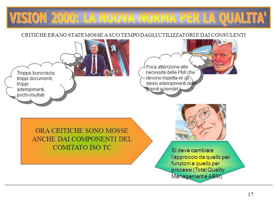 VISION 2000: LA NUOVA NORMA PER LA QUALITA