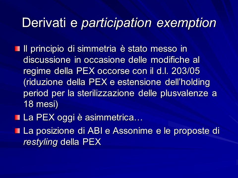 Derivati e participation exemption