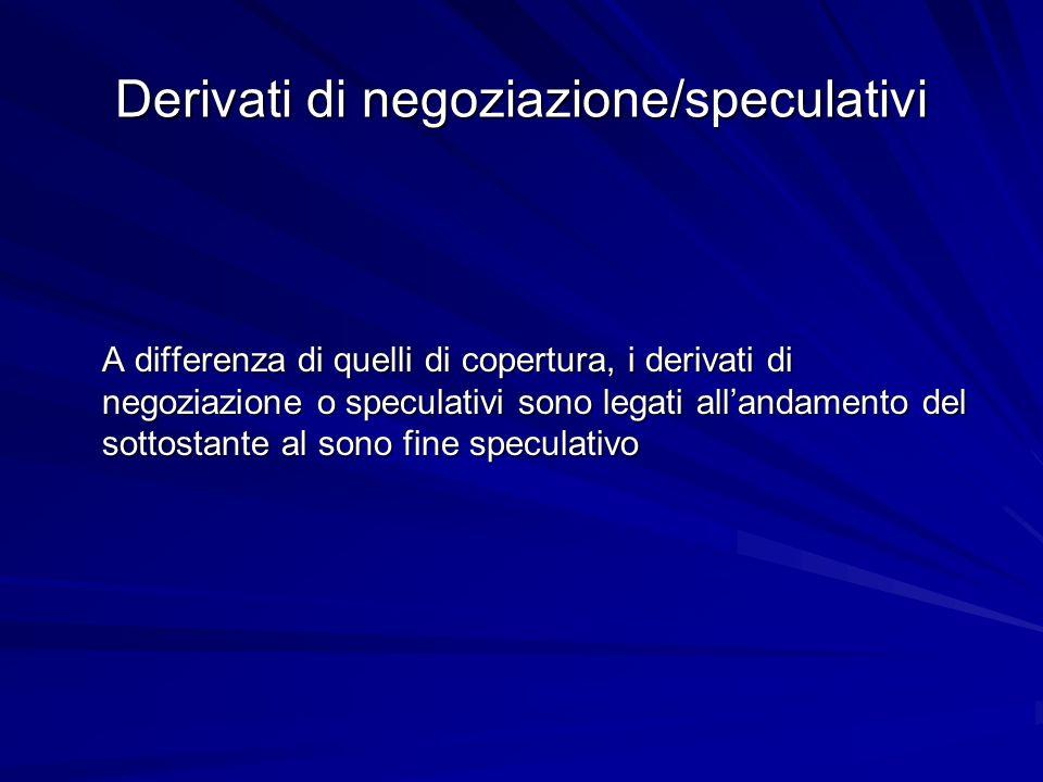 Derivati di negoziazione/speculativi