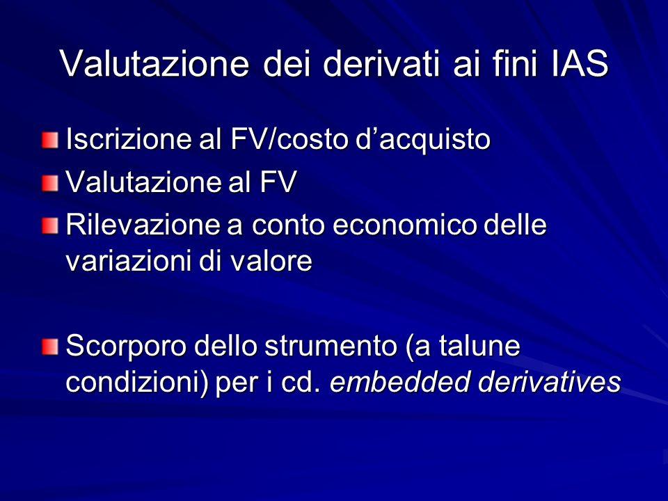Valutazione dei derivati ai fini IAS