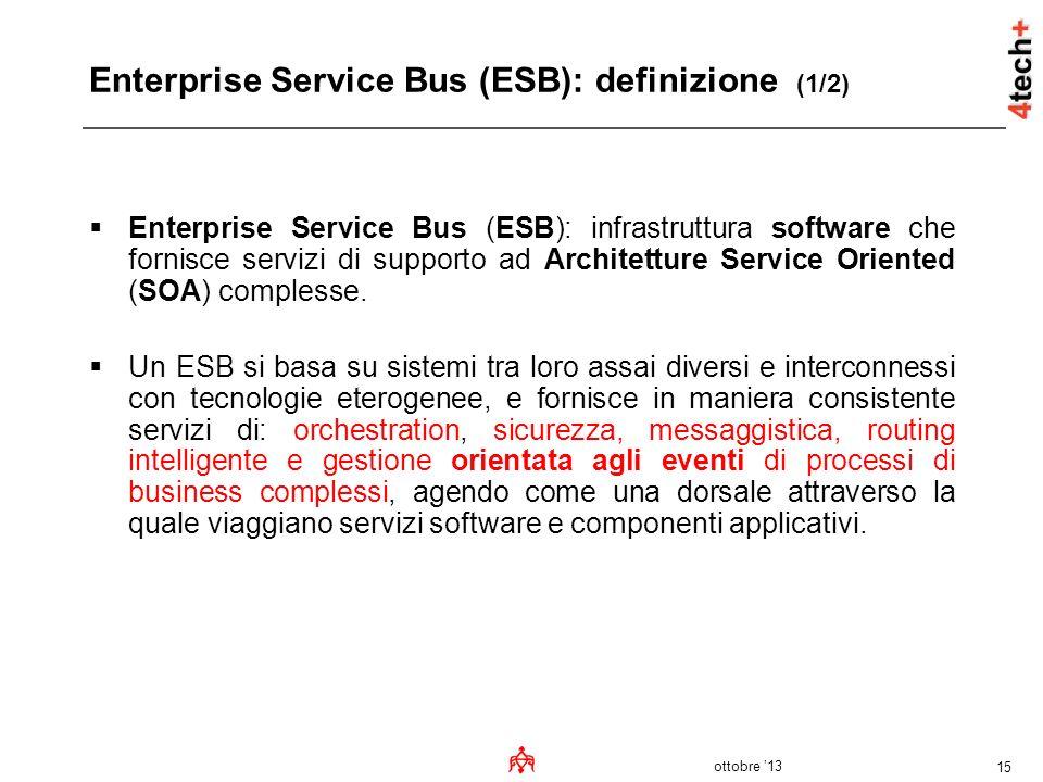 Enterprise Service Bus (ESB): definizione (1/2)