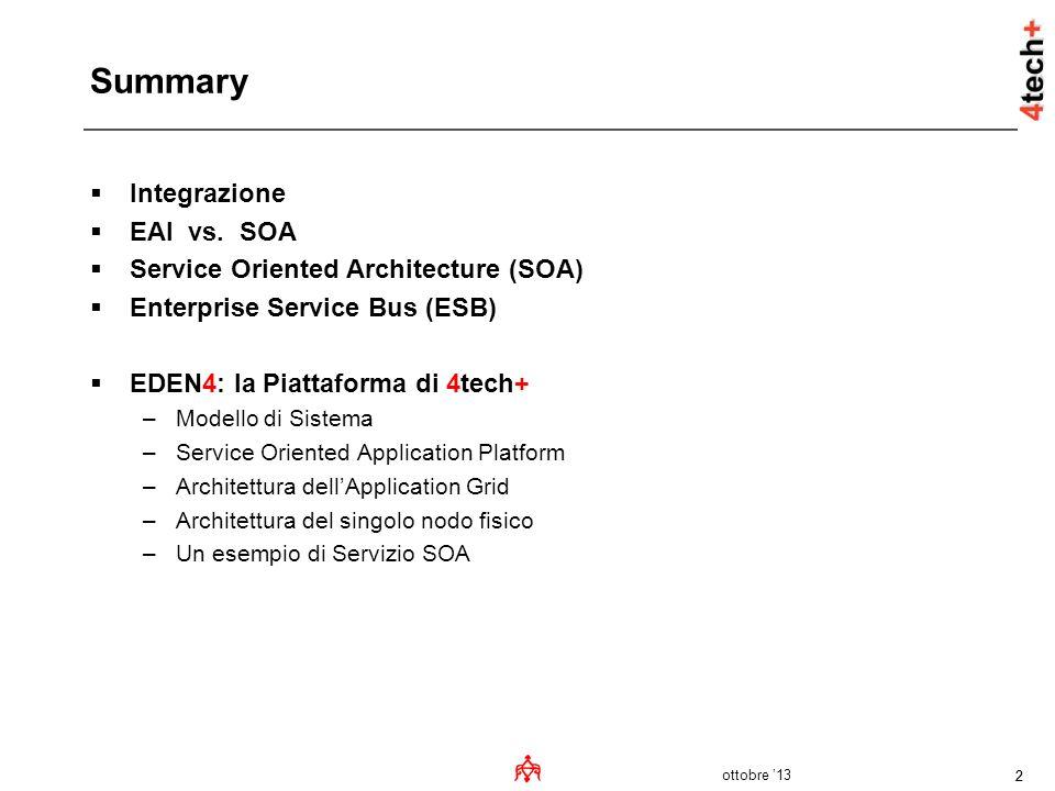 Summary Integrazione EAI vs. SOA Service Oriented Architecture (SOA)