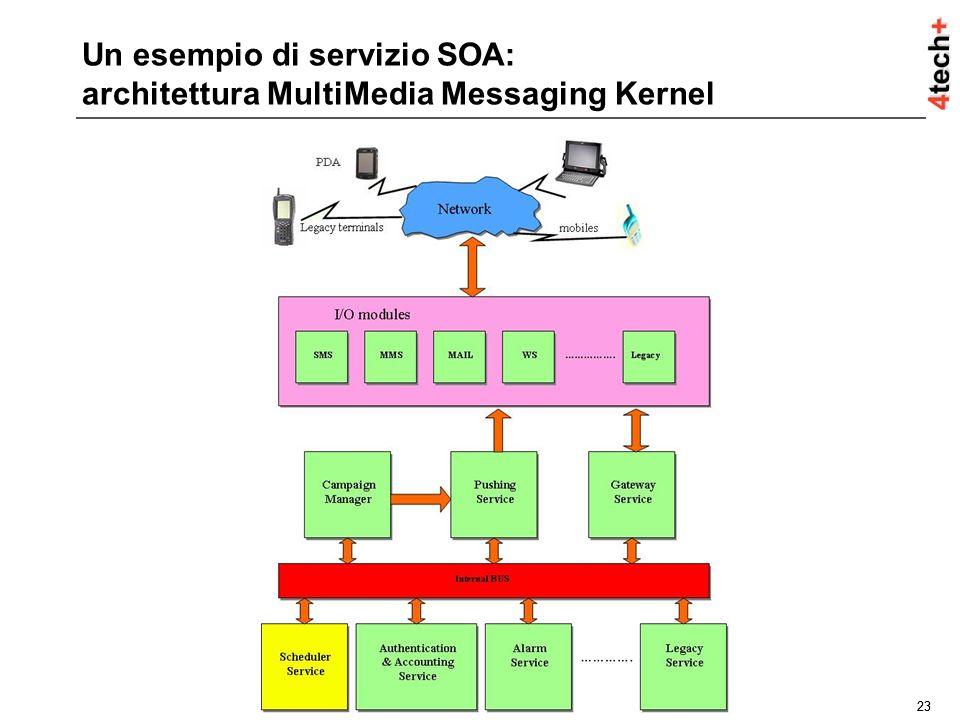 Un esempio di servizio SOA: architettura MultiMedia Messaging Kernel