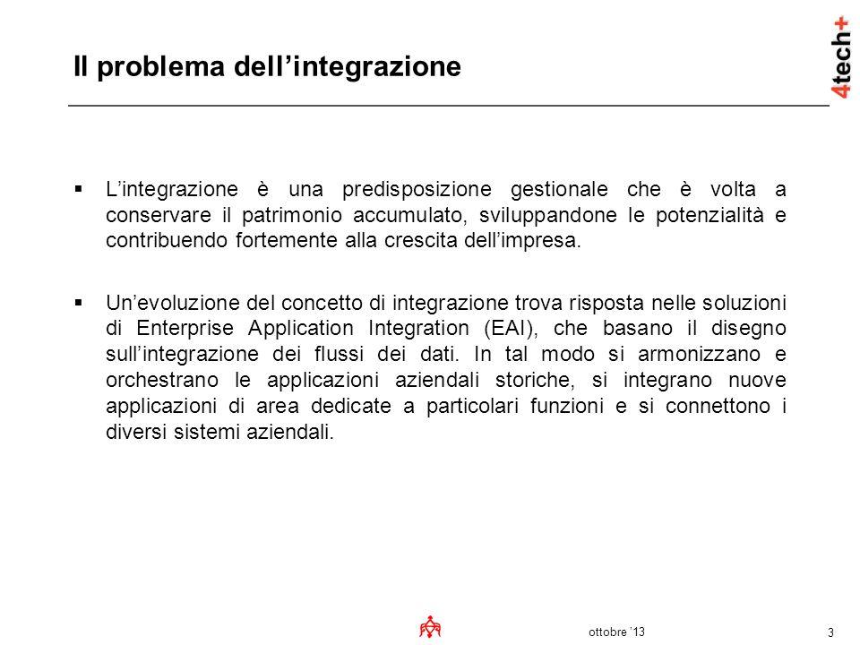 Il problema dell'integrazione