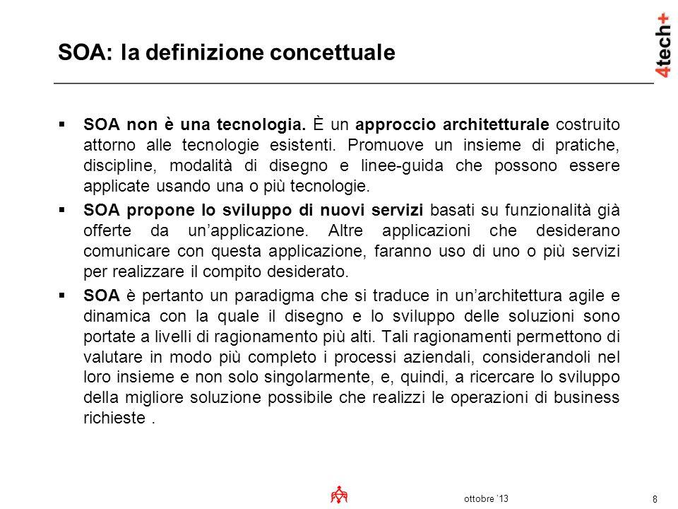SOA: la definizione concettuale