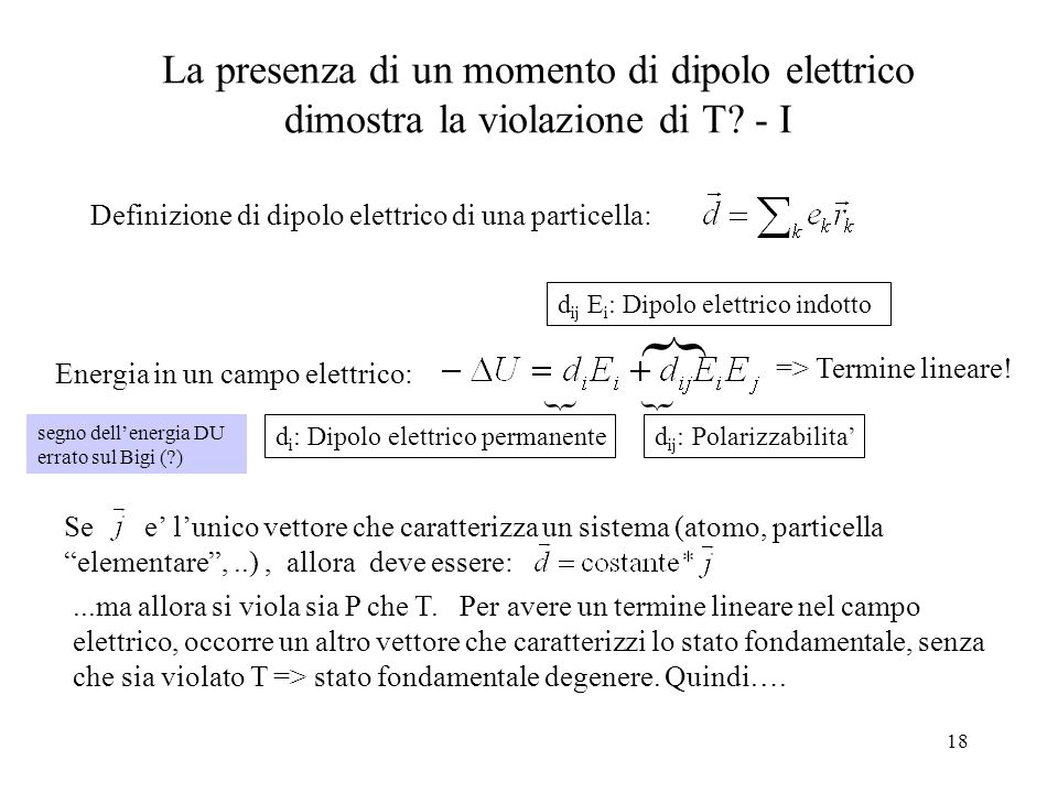La presenza di un momento di dipolo elettrico dimostra la violazione di T - I