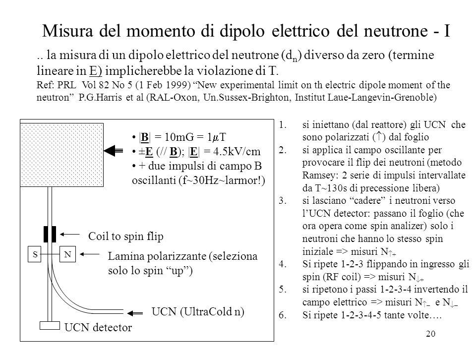 Misura del momento di dipolo elettrico del neutrone - I