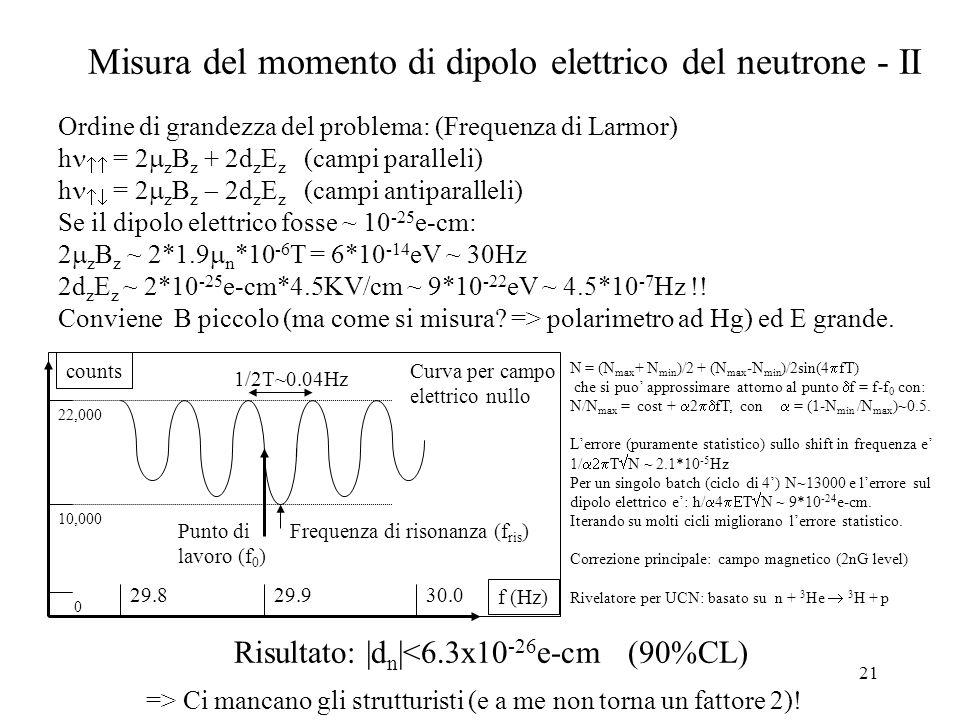 Misura del momento di dipolo elettrico del neutrone - II