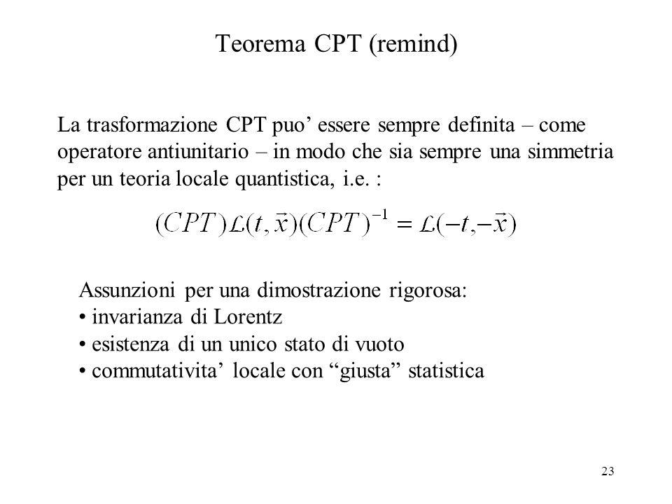 Teorema CPT (remind)