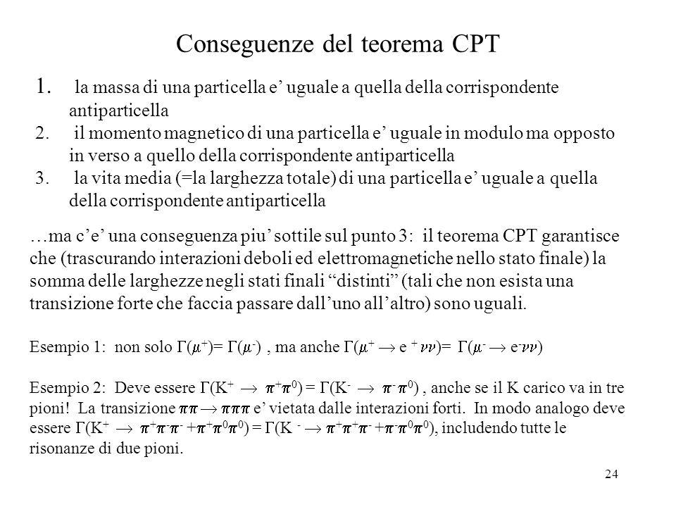 Conseguenze del teorema CPT