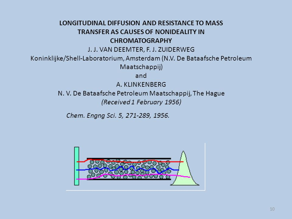 LONGITUDINAL DIFFUSION AND RESISTANCE TO MASS