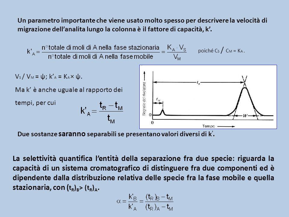 Un parametro importante che viene usato molto spesso per descrivere la velocità di migrazione dell'analita lungo la colonna è il fattore di capacità, k'.