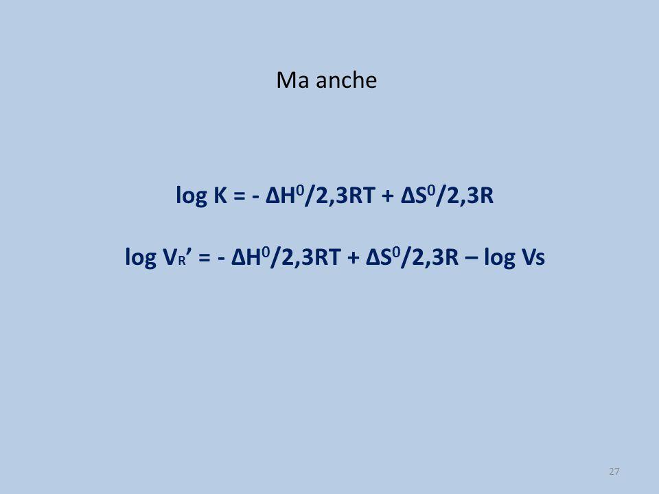 log VR' = - ΔH0/2,3RT + ΔS0/2,3R – log Vs