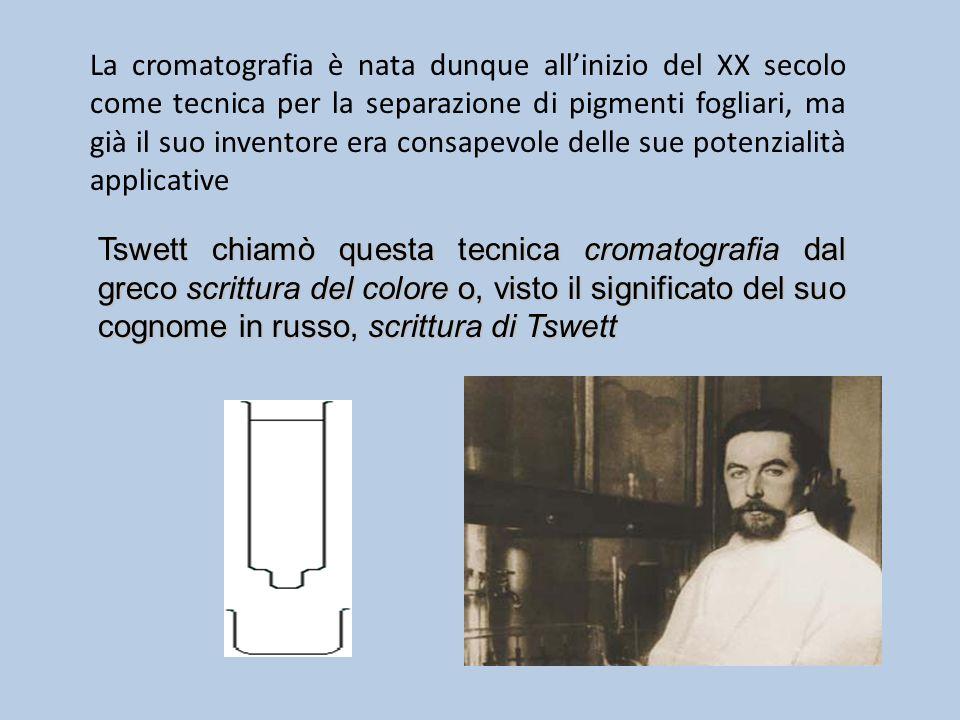 La cromatografia è nata dunque all'inizio del XX secolo come tecnica per la separazione di pigmenti fogliari, ma già il suo inventore era consapevole delle sue potenzialità applicative