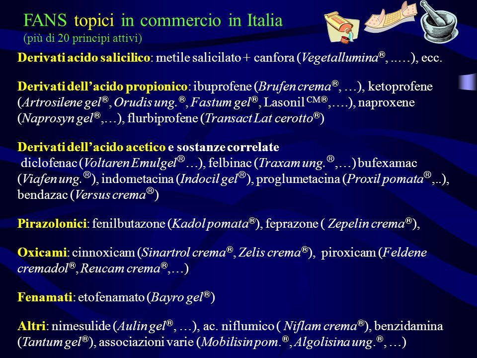 FANS topici in commercio in Italia (più di 20 principi attivi)