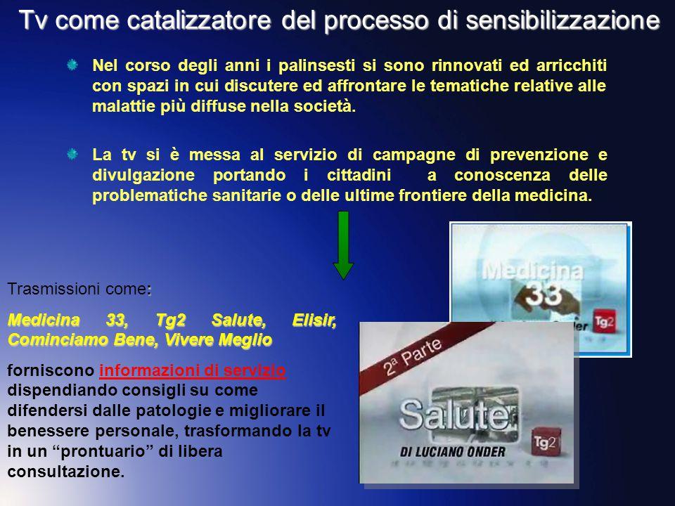 Tv come catalizzatore del processo di sensibilizzazione