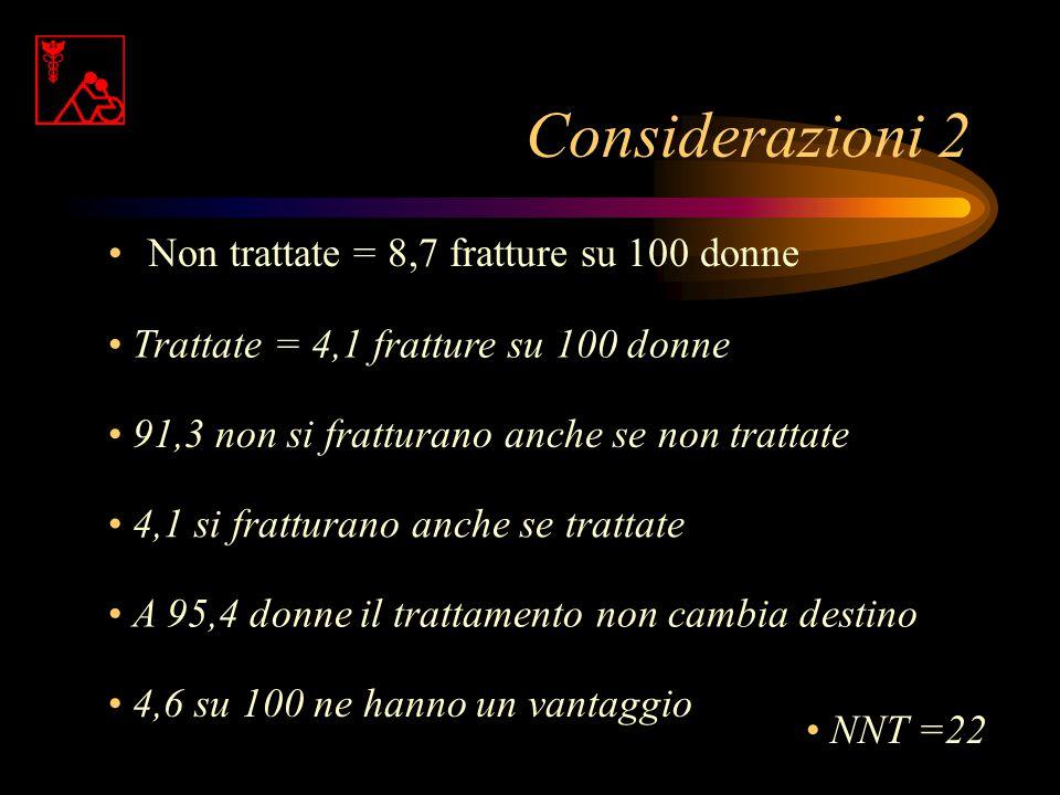 Considerazioni 2 Non trattate = 8,7 fratture su 100 donne