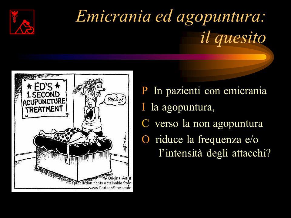Emicrania ed agopuntura: il quesito