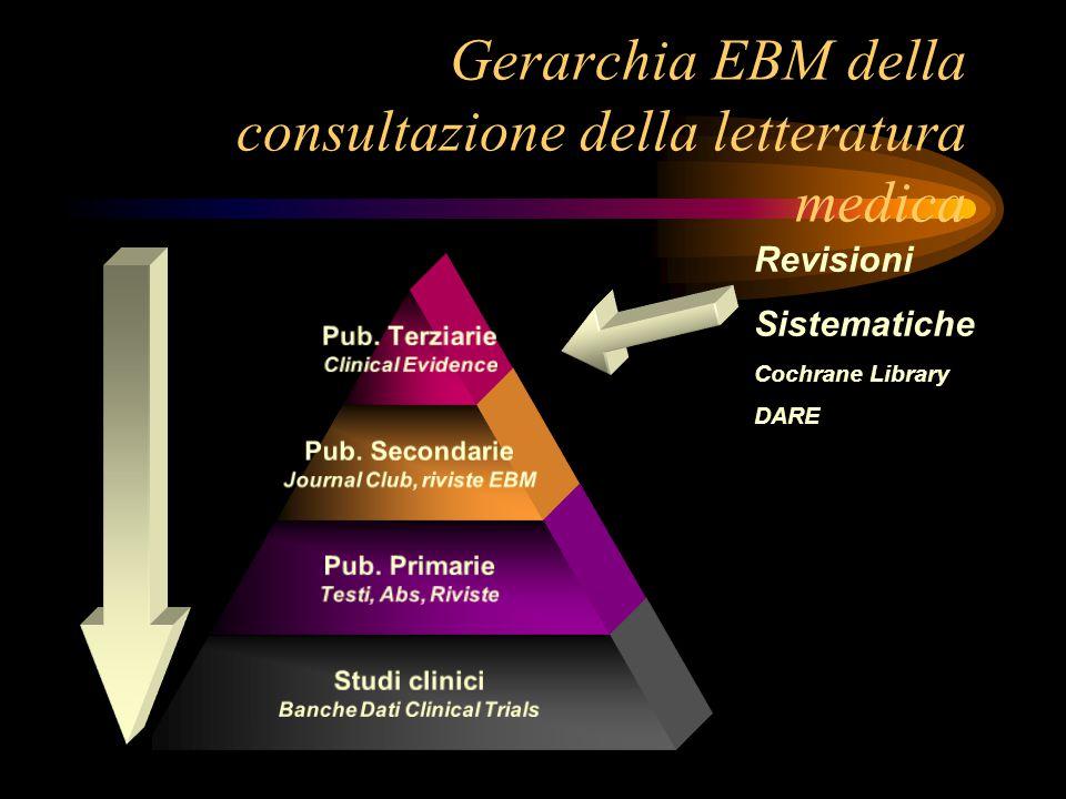 Gerarchia EBM della consultazione della letteratura medica