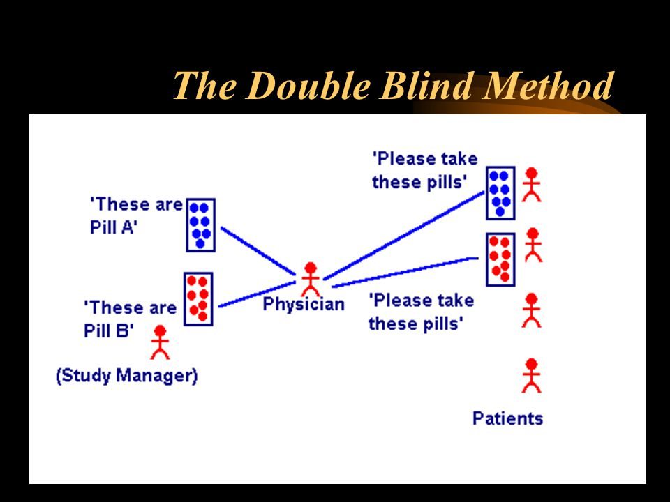 The Double Blind Method