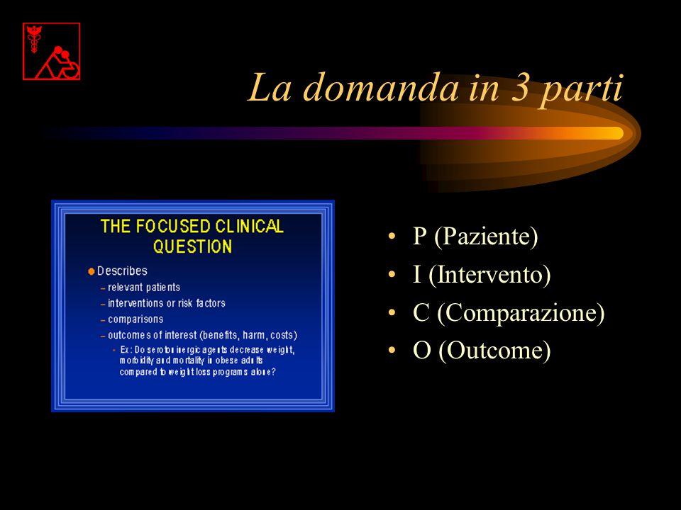 La domanda in 3 parti P (Paziente) I (Intervento) C (Comparazione)